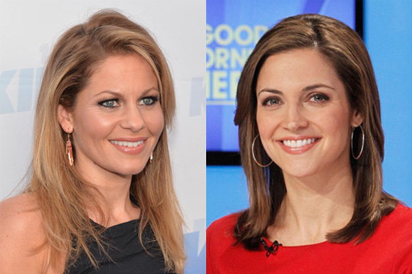 inside image 2 Candace Cameron Bure The View